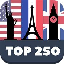 Top 250 World Famous Places