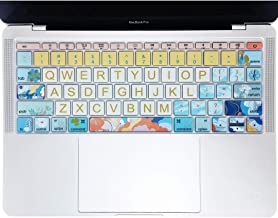 Best keyboard cover without letters Reviews