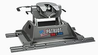 Best b&w patriot 18k Reviews