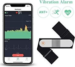 Best ant+ and bluetooth heart rate monitor Reviews