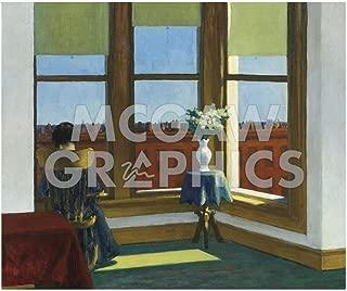 Room in Brooklyn, 1932 by Edward Hopper, Art Print Poster 11