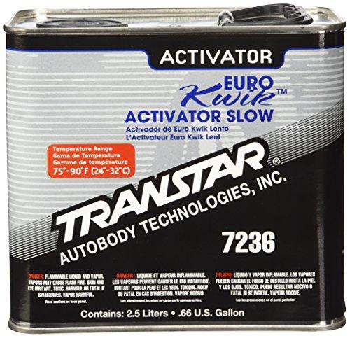 TRANSTAR 7236 Euro Kwik Activator - 2.5 Liter