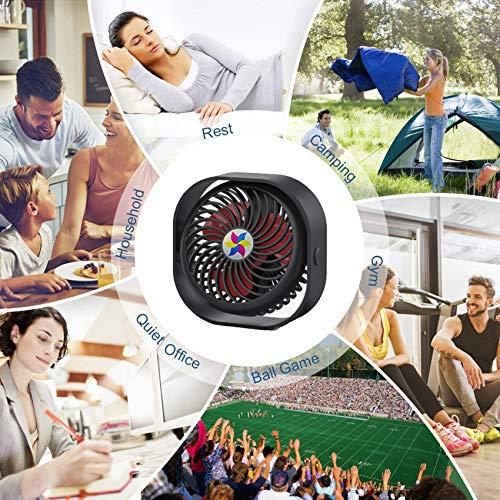 EasyULT Fan-Desktop-3gear-360-Black