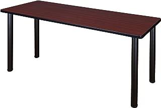 Regency Kee 60 by 24-Inch Training Table, Mahogany/Black