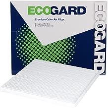 ECOGARD XC45871 Premium Cabin Air Filter Fits Nissan Altima 2007-2012, Murano 2009-2015, Maxima 2009-2014, Quest 2011-2017