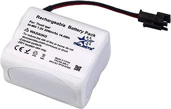 melasta 7.2V 2000mAh NI-MH Audio Replacement Battery for Tivoli PAL iPAL Radio (MA-1, MA-2, MA-3 Compatible 2 Wire)