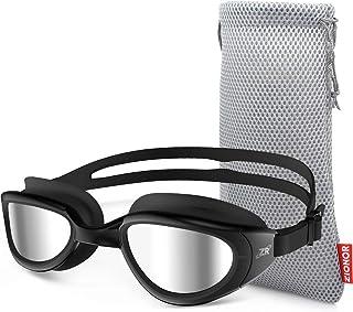 Agend Goggles
