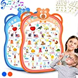 My ABC Talking Friend Interactive Alphabet Toy Talking Poster Wall Chart, Educational Toy for Learning Toddlers, Age 2+ Year Old Boys and Girls [ORANGE COLOR ONLY]