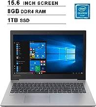 Best alienware laptop 8gb ram Reviews