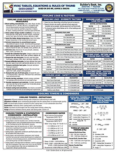 HVAC Tables, Equations & Rules …