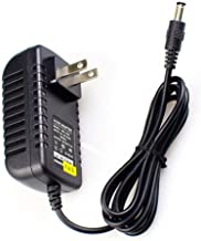 (Taelectric) AC/DC Adapter for Cisco Meraki MX60 MX60W MX60W-HW MX60-HW Cloud-Managed Router