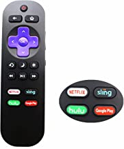 Best insignia remote ns rc4na 14 not working Reviews