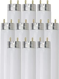 Philips 281618 - F32T8/HL735/ALTO - 32 Watt Fluorescent Tube - T8 - 36,000 Hours - 2,600 Lumens - 3500K - 700 Series Phosphors - Case of 30