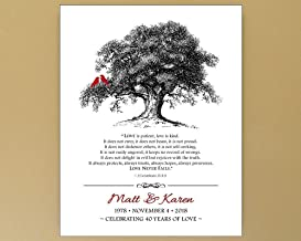 40th Wedding Anniversary Gift with 1 Corinthians 13 - Personalized Art Print