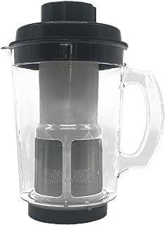 Replacement Blender Pitcher Cups Fits Original Magic Bullet Blender Juicer (1, Blender Pitcher)
