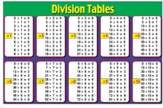 MATHEMATIC DIVISION TABLES instructional poster 24X36 KIDS school LEARNING easy-to-use