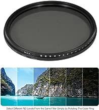 55mm Variable Neutral Density NDX Filter for Sony SAL-1870 AF DT 18-70mm f/3.5-5.6(D)