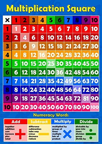 Wisdom Wall Charts - Mural con tablas de multiplicar