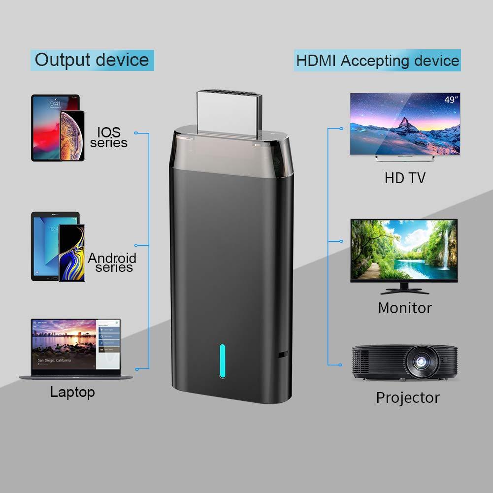 YEHUA Pantalla Inalámbrica Dongle1080P HDMI Receptor 2.4G ...