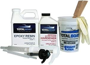 Best marine epoxy resin kit Reviews