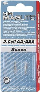 Xenon Lamp for Mini Mag-Lite AA Flashlight [Set of 10]