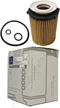 Engine Oil Filter Premium Replacement Fits C300, CLA250, GLA250, GLC300, E300, Metris, SLK300, SLC300, B250, C350e, CLA45 AMG