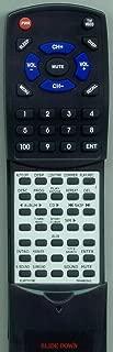 Replacement Remote Control for PANASONIC SAPM19, SCPM28, SAPM193, EUR7711150, EUR7711030