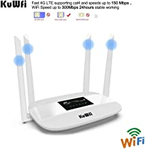 KuWFi Enrutador inalámbrico, 4G CPE Desbloqueado con Ranura para Tarjeta SIM con Antena para la mayoría de Europa Trabaje con Movistar/Orange/Yoigo/Vodafone