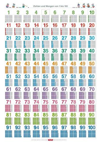 Fragenbär-Lernposter: Zahlen und Mengen von 1 bis 100, (in der Schulbuch-Druckschrift) L 70 x 100 cm: Gerollt, matt folienbeschichtet, abwischbar (Lerne mehr mit Fragenbär)
