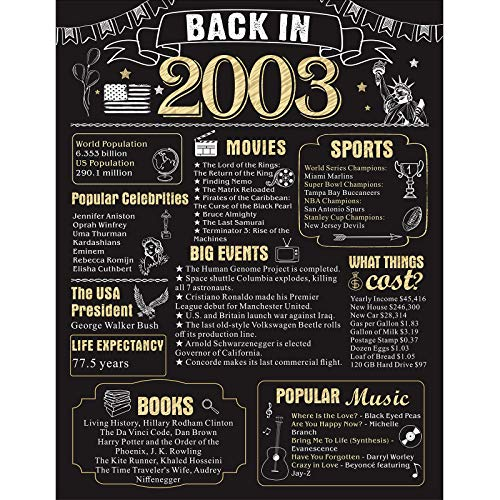 18 Years Ago Birthday or Wedding Anniversary Poster 11 x 14 Party Decorations Supplies Large 18th Party Sign Home Decor for Men and Women (Back in 2003)