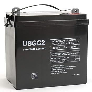 Universal Power Group UBGC2