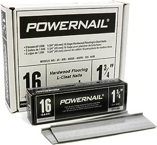 Powernail PowerCleats 16ga 1-3/4
