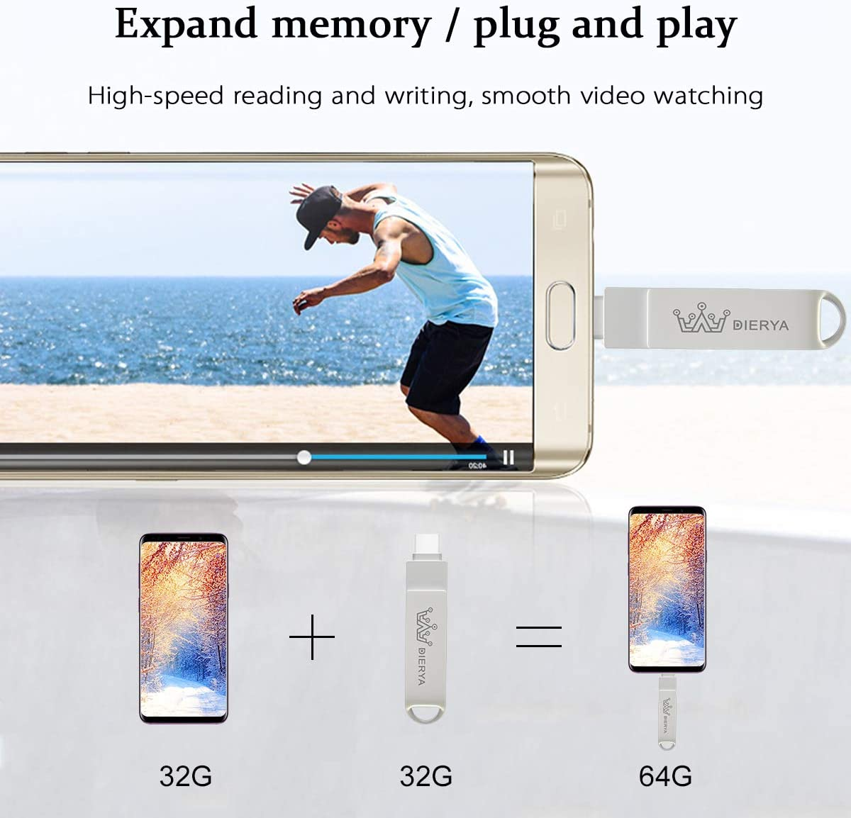3 in 1 External Storage Memory Stick Expansion Jump Drive Compatible with Android Samsung Phones Type C Devices and PC DIERYA USB C 3.0 Flash Drives 128GB Silver