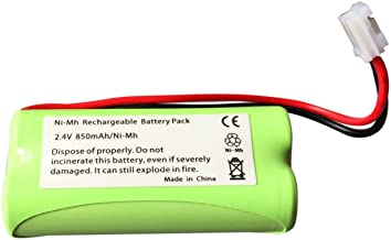 ABC Products Replacement Rechargeable TP71028B