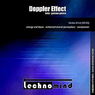 Doppler Effect: Beta: Gamma System