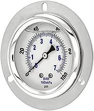 flange mount pressure gauge