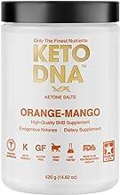 Best beta keto diet Reviews