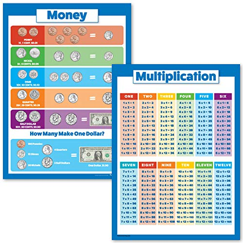 Multiplication and Money Educational Poster for Kids - 2 Poster Set - (Laminated, 18 x 24)