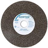 Norton Abrasives - St. Gobain Angle Grinders