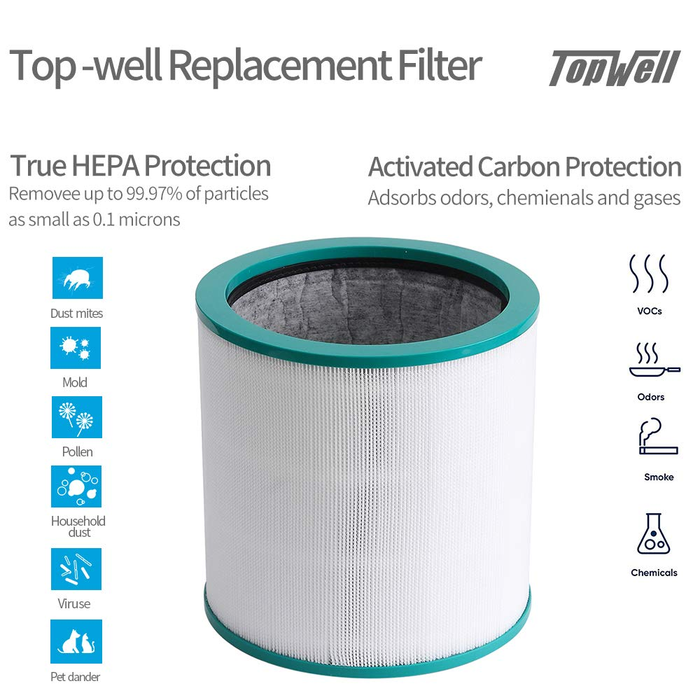Top-well Filtro HEPA de Repuesto purificador de Torre Dyson Pure ...