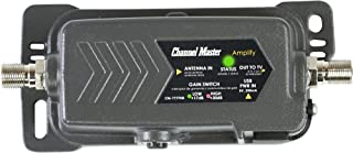 Channel Master CM-7777HD Amplify Adjustable Gain TV Antenna Preamplifier with LTE Filter | Indoor/Outdoor