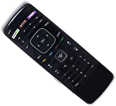 Ceybo Replacement TV Remote Control for Vizio M470NV Television
