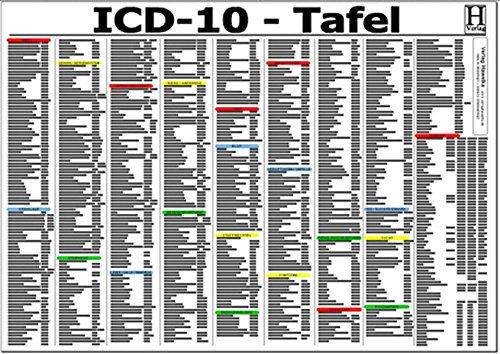 ICD-10 Schlüssel Tafel - A3 (laminiert)