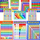 Blulu 12 Pieces Educational Math Posters for Kids with 80 Glue Point Dot for Elementary and Middle School...