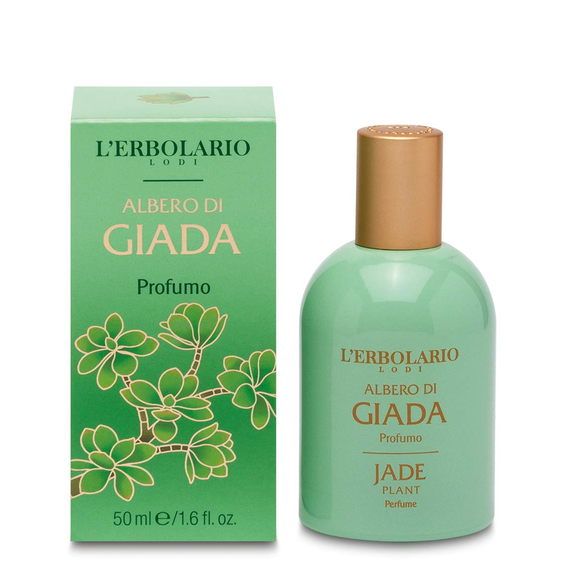 Best Eco-friendly Perfumes