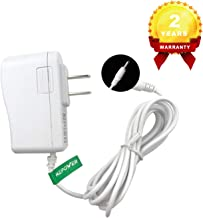 New AC DC Adapter Charger for Motorola MBP33S MBP36S MBP38S MBP48 MBP41S MBP33SBU MBP-36SBU MBP-36SPU MBP36SBU MBP36SPU MBP38S MBP-41S Wireless Video Baby Monitor Power Supply (Only for Camera Unit)