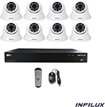 Infilux 8-Channel Indoor and Outdoor 4 Megapixel Hi-Def IP Security Surveillance System with 2TB HDD and 8 Infrared 3.6mm Dome Cameras