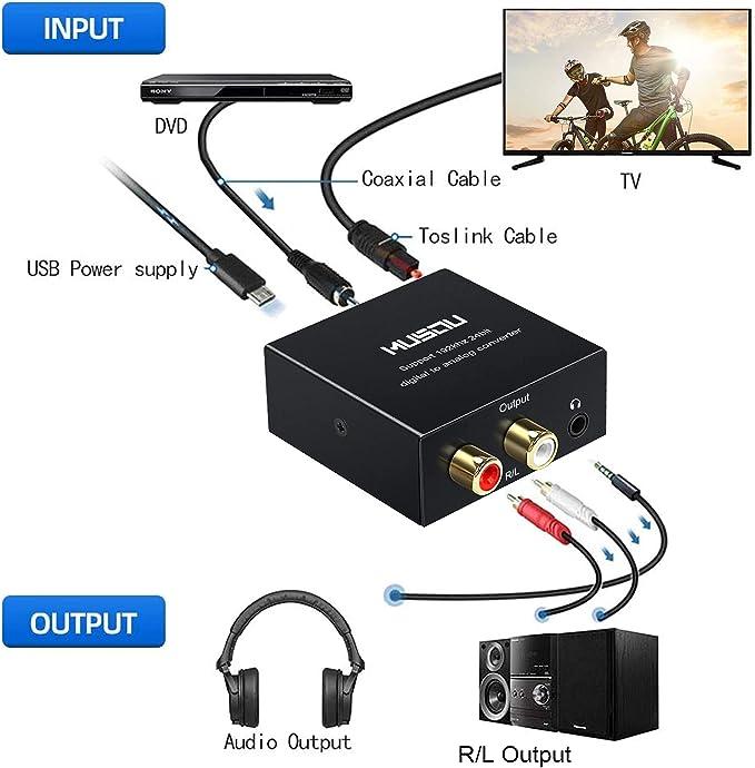 sumicorp.com Elektronik & Foto Hifi & Audio individuelle ...