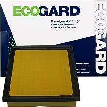 ECOGARD XA6114 Premium Engine Air Filter Fits Lexus CT200h 1.8L HYBRID 2011-2017, NX300h 2.5L HYBRID 2015-2020 | Toyota Prius 1.8L HYBRID 2010-2015, Prius V 1.8L HYBRID 2012-2017