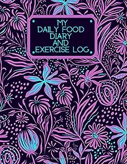 garden of eating blog